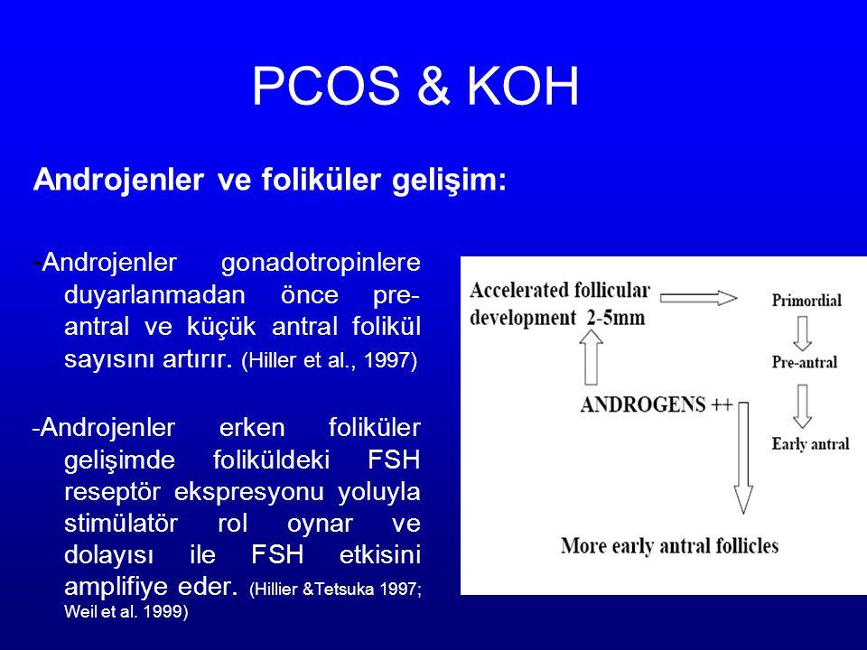 PCOS & KOH Androjenler ve foliküler gelişim: