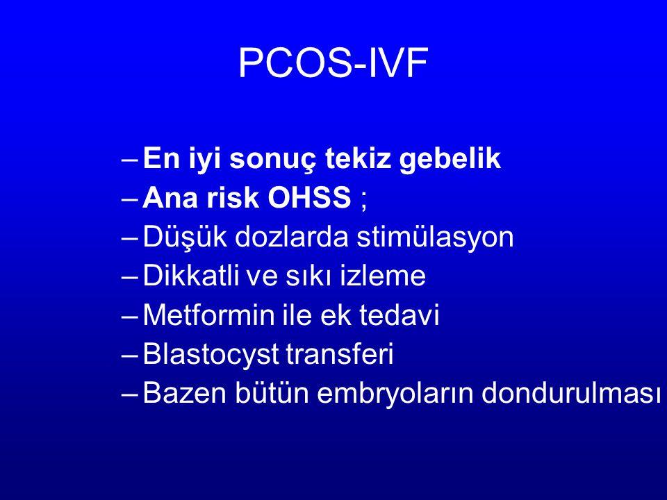 PCOS-IVF En iyi sonuç tekiz gebelik Ana risk OHSS ;