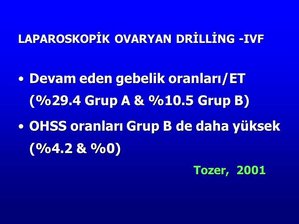 Devam eden gebelik oranları/ET (%29.4 Grup A & %10.5 Grup B)