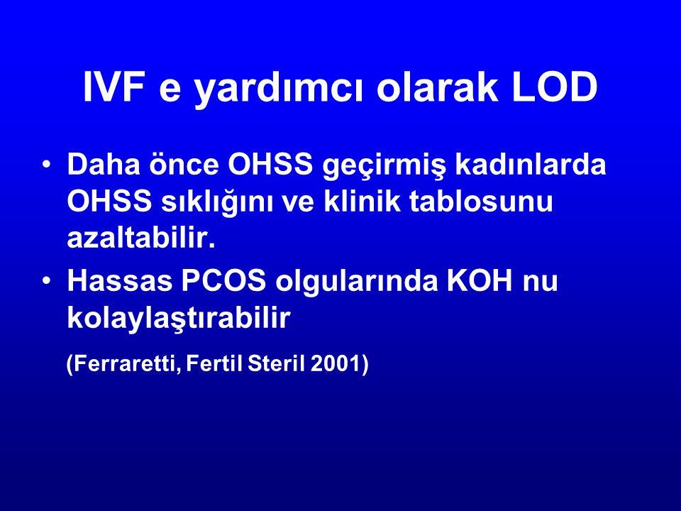 IVF e yardımcı olarak LOD