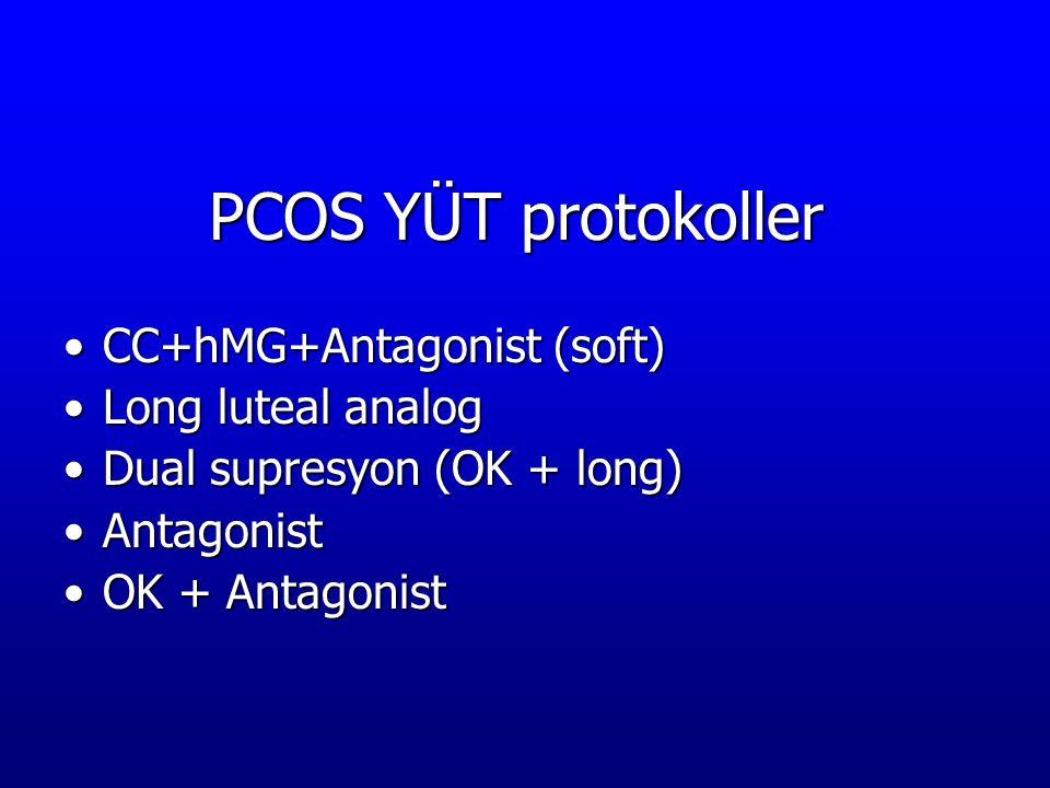 PCOS YÜT protokoller CC+hMG+Antagonist (soft) Long luteal analog