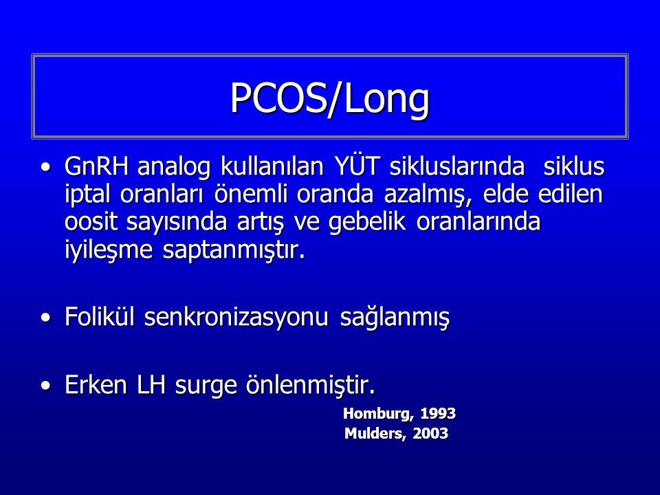 PCOS/Long