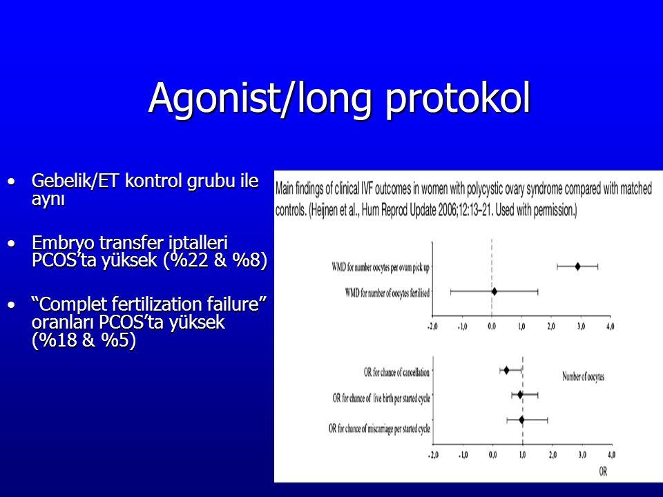 Agonist/long protokol