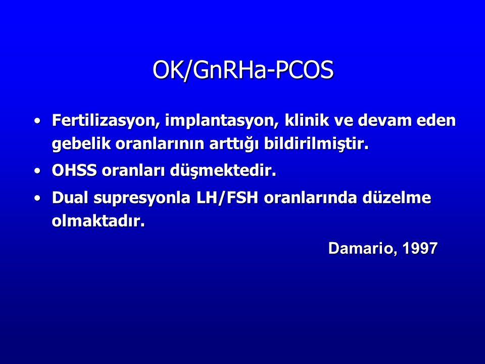 OK/GnRHa-PCOS Fertilizasyon, implantasyon, klinik ve devam eden gebelik oranlarının arttığı bildirilmiştir.