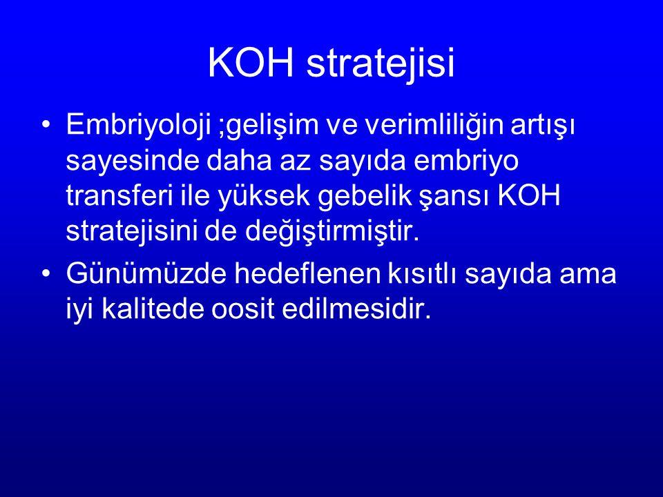 KOH stratejisi