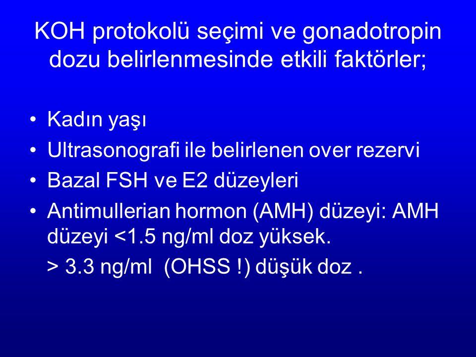 KOH protokolü seçimi ve gonadotropin dozu belirlenmesinde etkili faktörler;