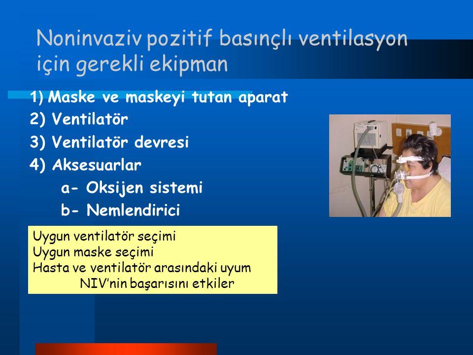 Noninvaziv pozitif basınçlı ventilasyon için gerekli ekipman