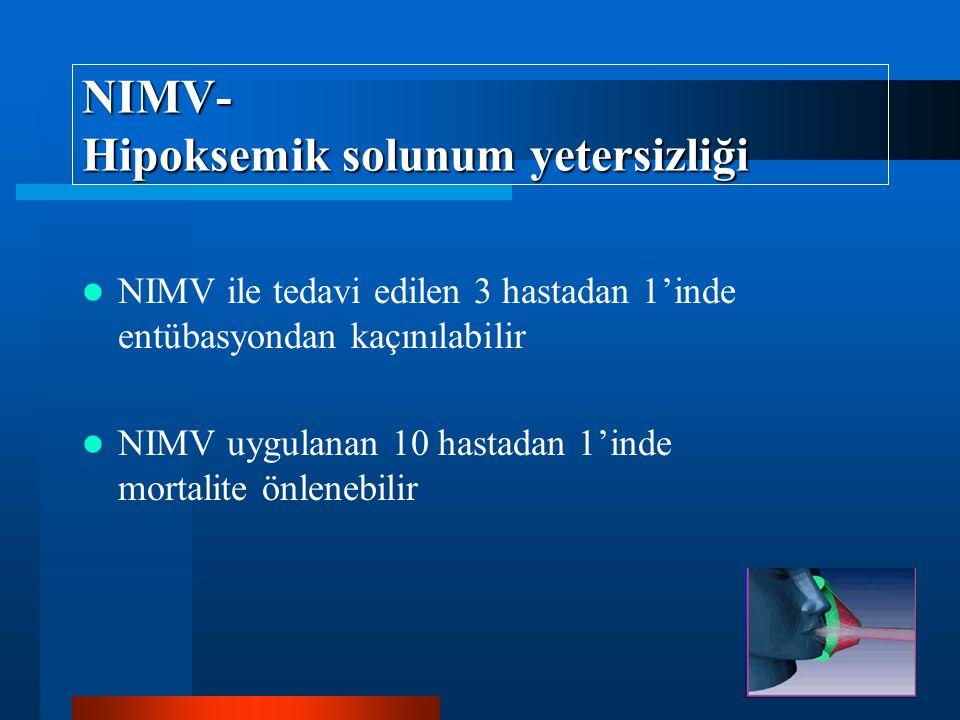 NIMV- Hipoksemik solunum yetersizliği