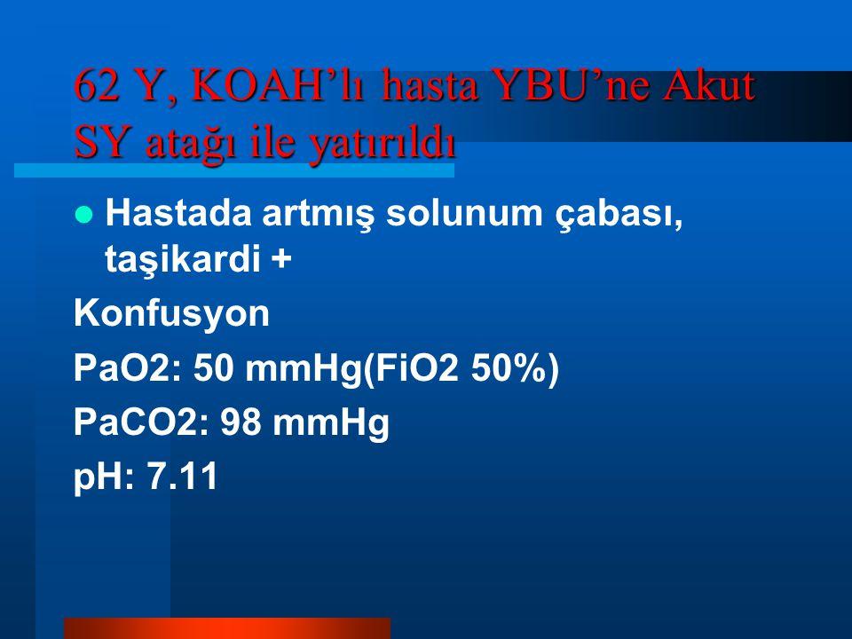 62 Y, KOAH'lı hasta YBU'ne Akut SY atağı ile yatırıldı