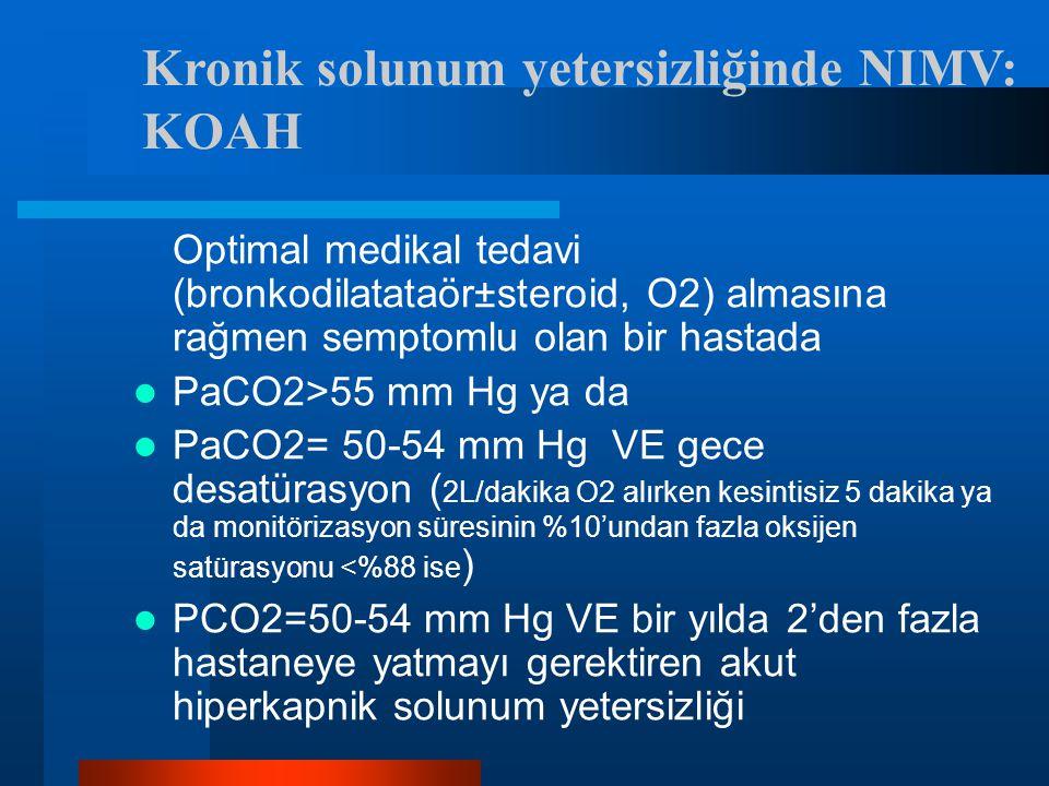 Kronik solunum yetersizliğinde NIMV: KOAH