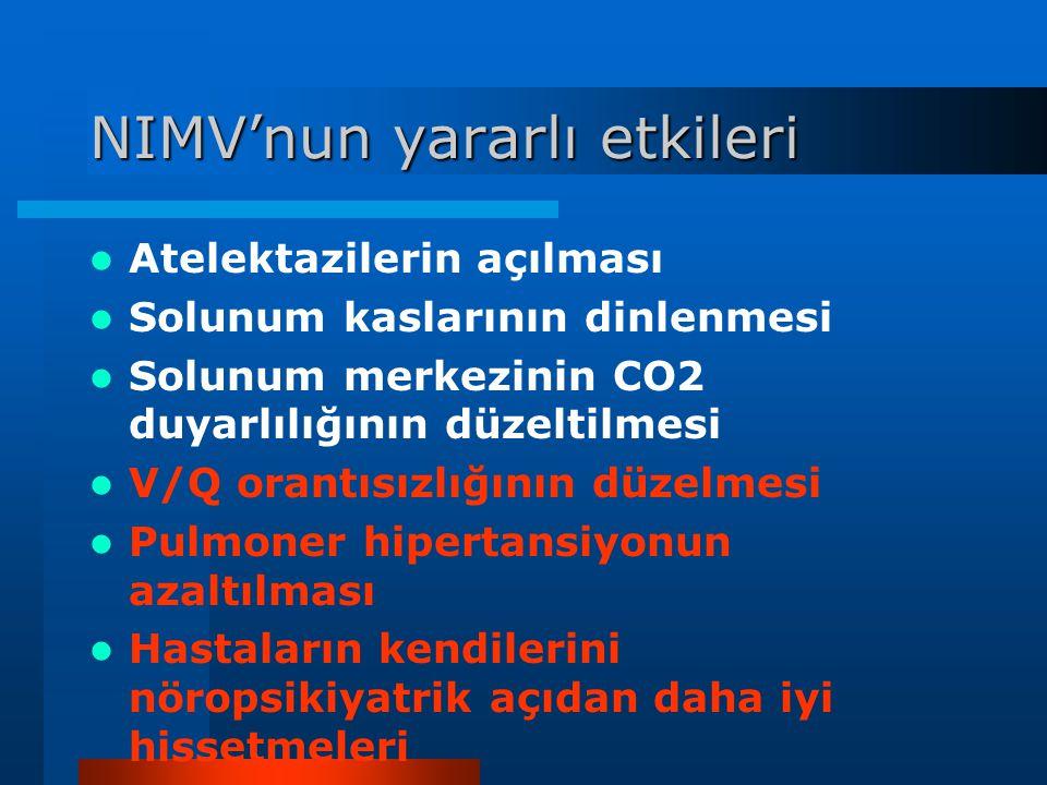 NIMV'nun yararlı etkileri