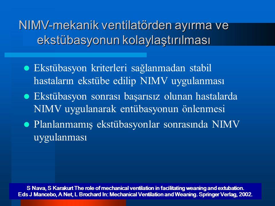 NIMV-mekanik ventilatörden ayırma ve ekstübasyonun kolaylaştırılması