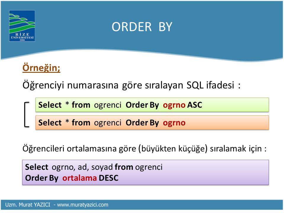 ORDER BY Öğrenciyi numarasına göre sıralayan SQL ifadesi :