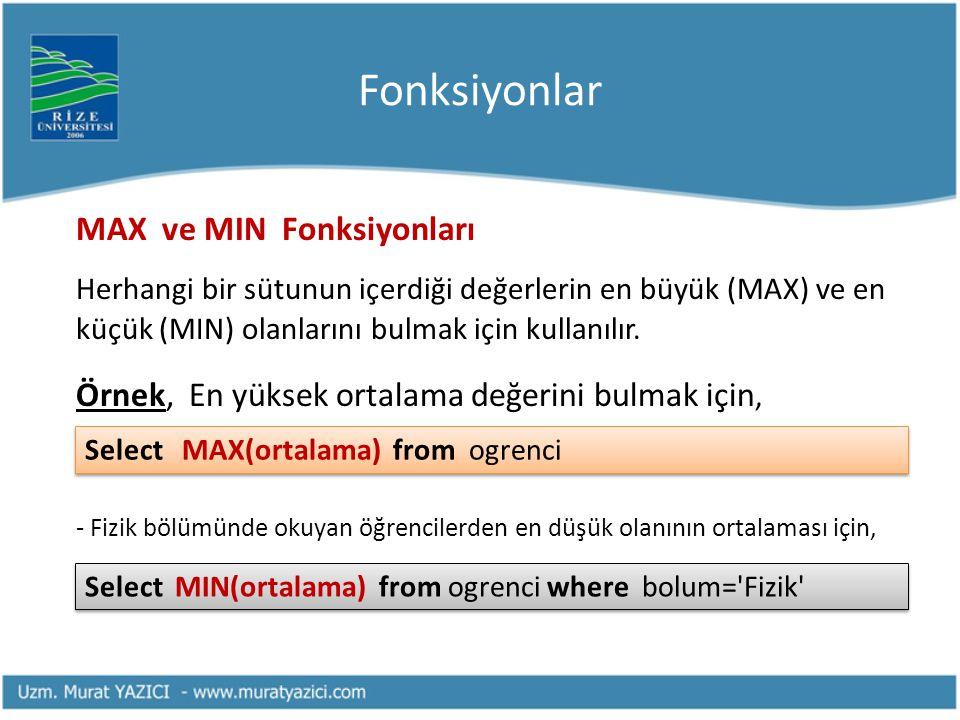 Fonksiyonlar MAX ve MIN Fonksiyonları.