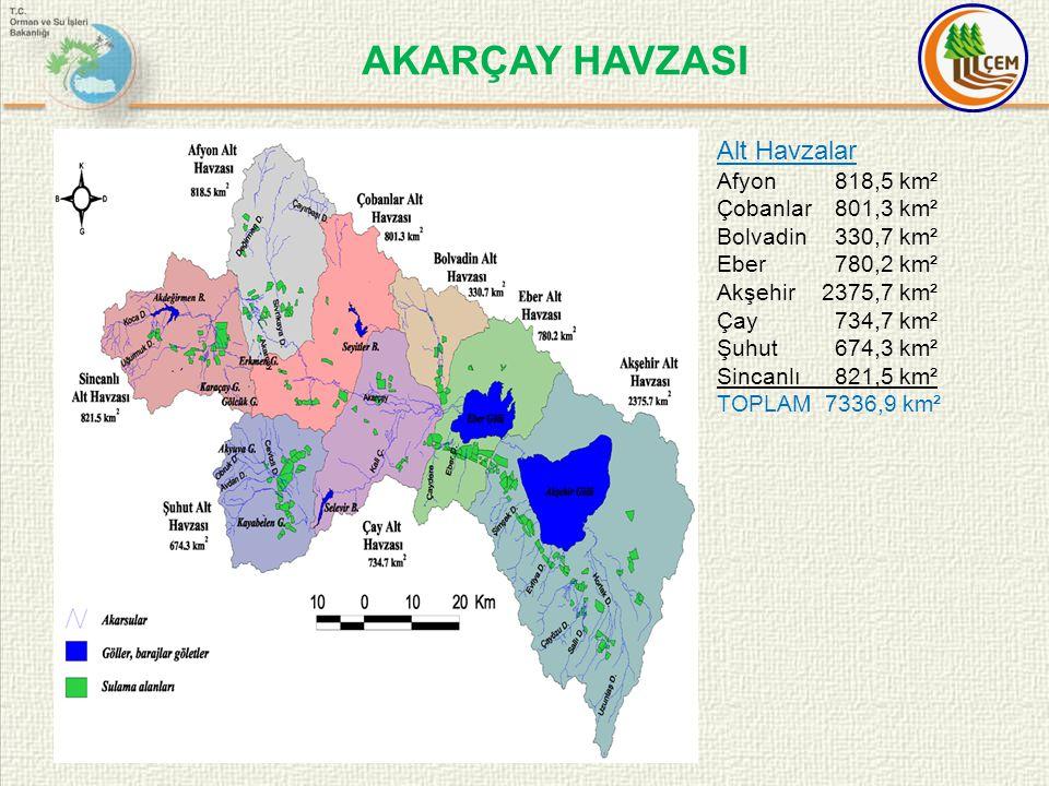 AKARÇAY HAVZASI Alt Havzalar Afyon 818,5 km² Çobanlar 801,3 km²