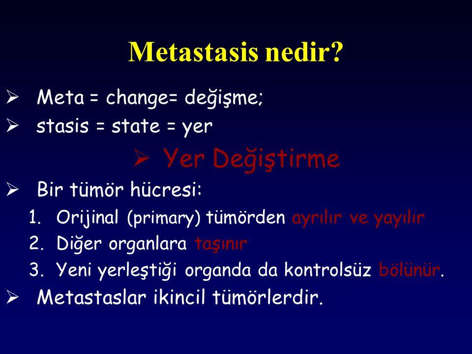 Metastasis nedir Yer Değiştirme Meta = change= değişme;