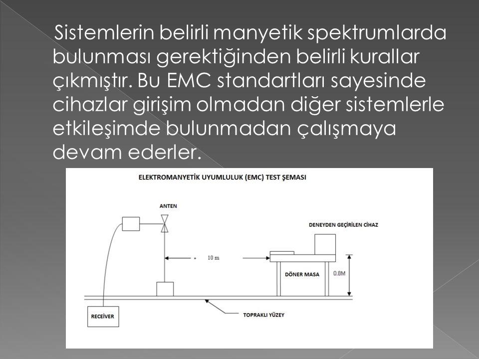 Sistemlerin belirli manyetik spektrumlarda bulunması gerektiğinden belirli kurallar çıkmıştır.