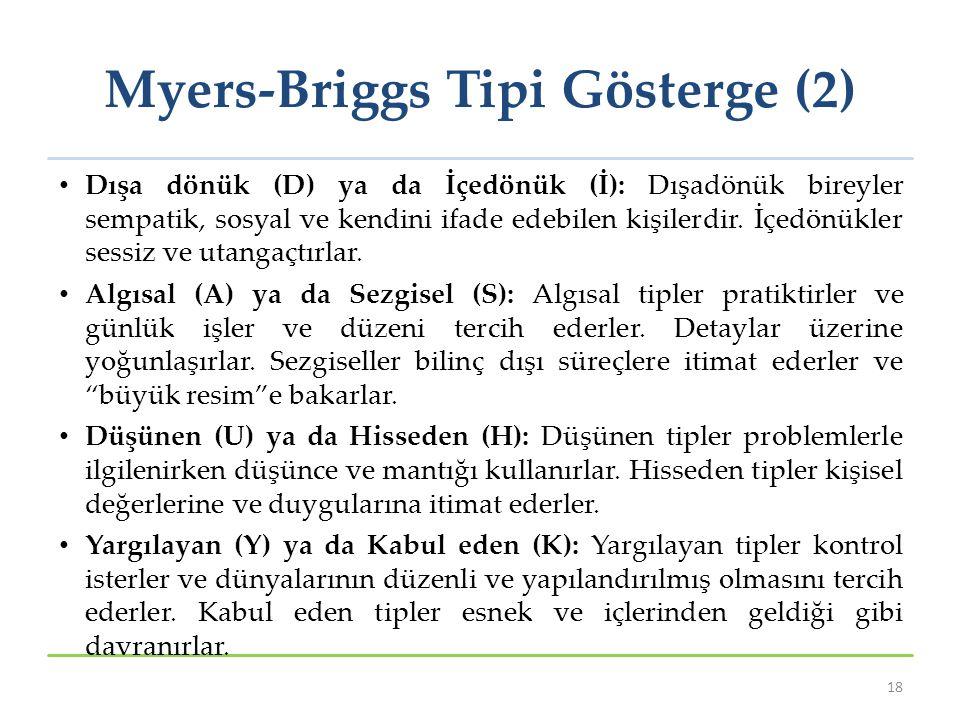 Myers-Briggs Tipi Gösterge (2)