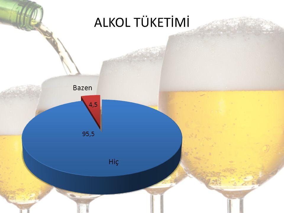 ALKOL TÜKETİMİ
