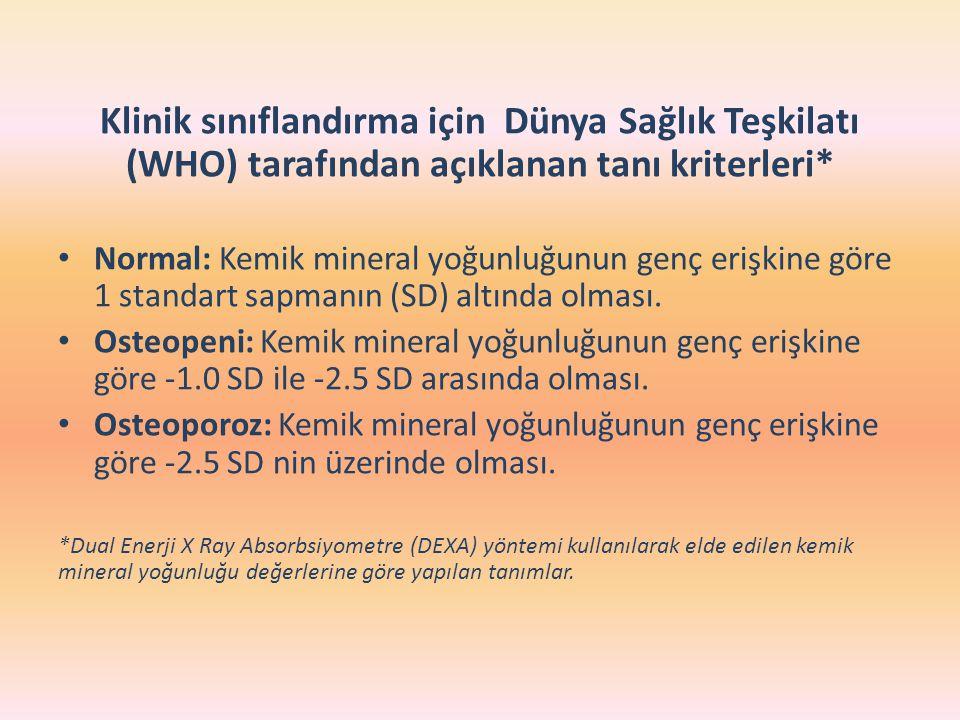 Klinik sınıflandırma için Dünya Sağlık Teşkilatı (WHO) tarafından açıklanan tanı kriterleri*