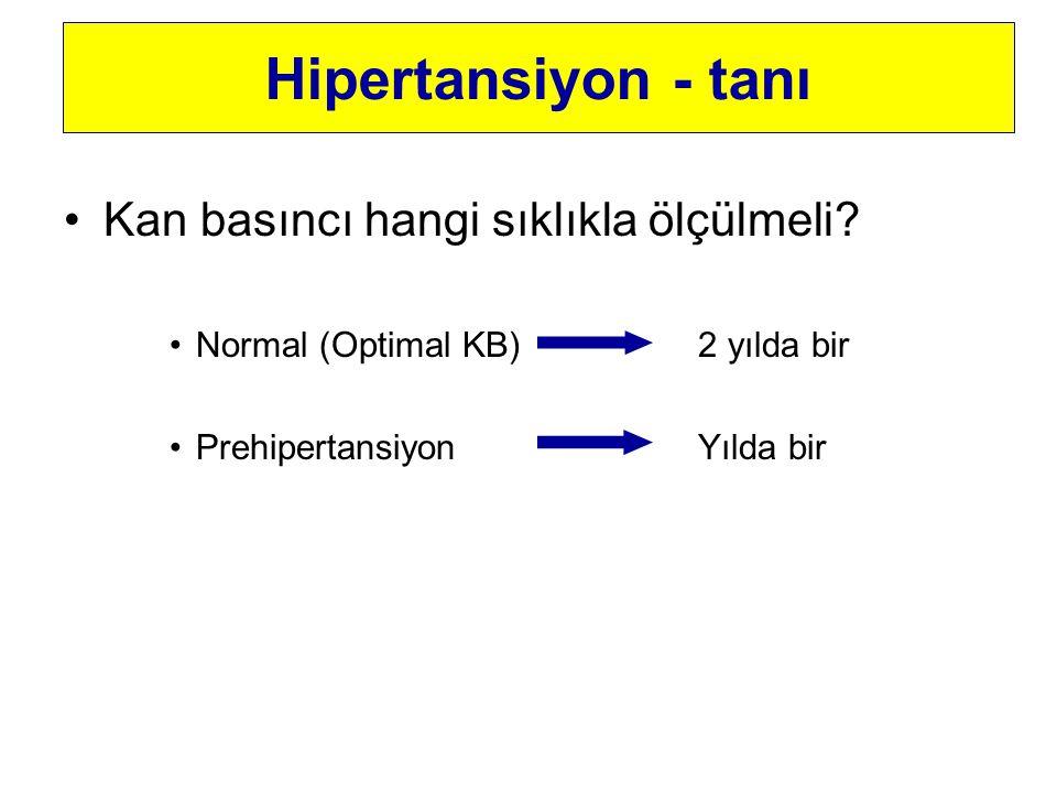 Hipertansiyon - tanı Kan basıncı hangi sıklıkla ölçülmeli