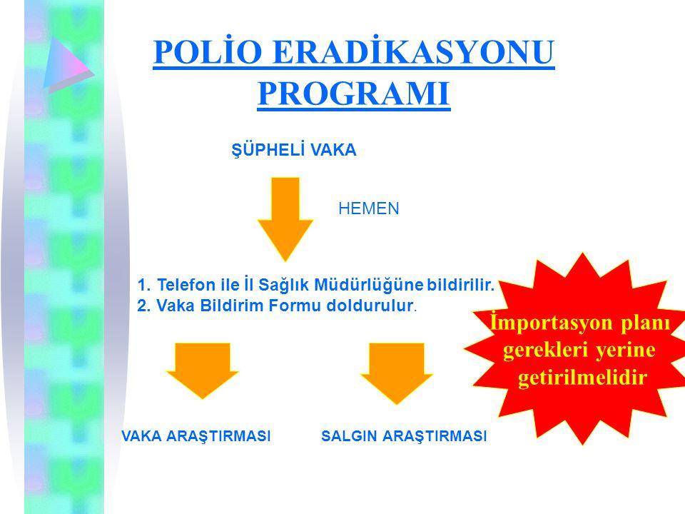 POLİO ERADİKASYONU PROGRAMI