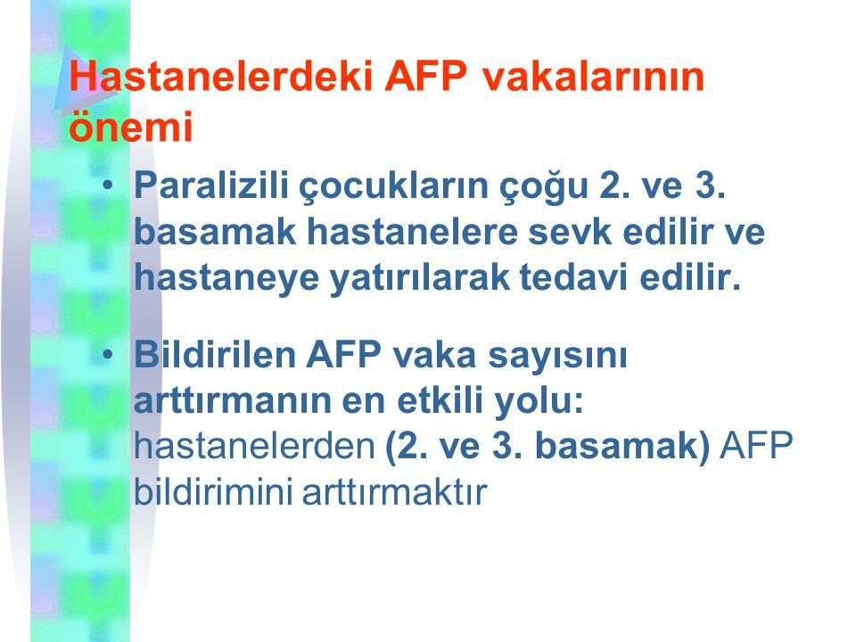 Hastanelerdeki AFP vakalarının önemi