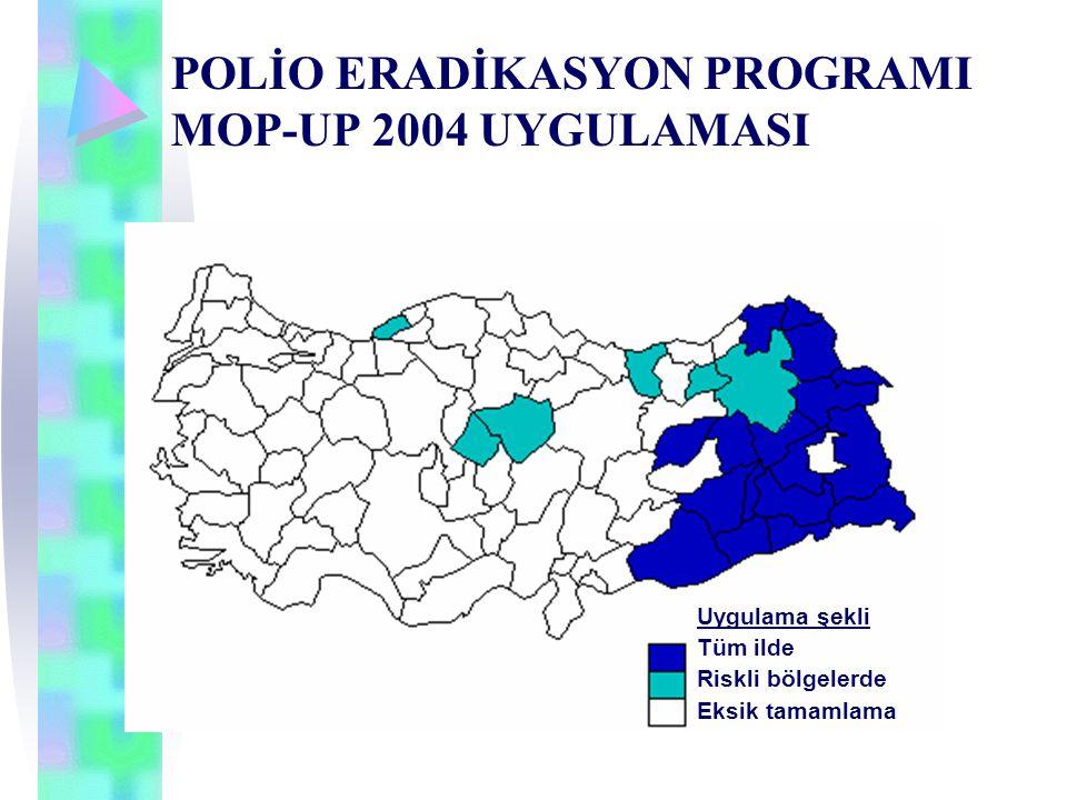 POLİO ERADİKASYON PROGRAMI MOP-UP 2004 UYGULAMASI