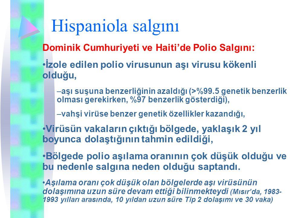 Hispaniola salgını Dominik Cumhuriyeti ve Haiti'de Polio Salgını: