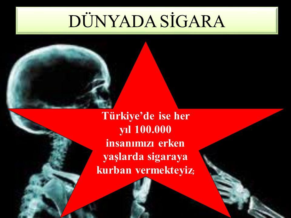 DÜNYADA SİGARA Türkiye'de ise her yıl 100.000 insanımızı erken yaşlarda sigaraya kurban vermekteyiz;