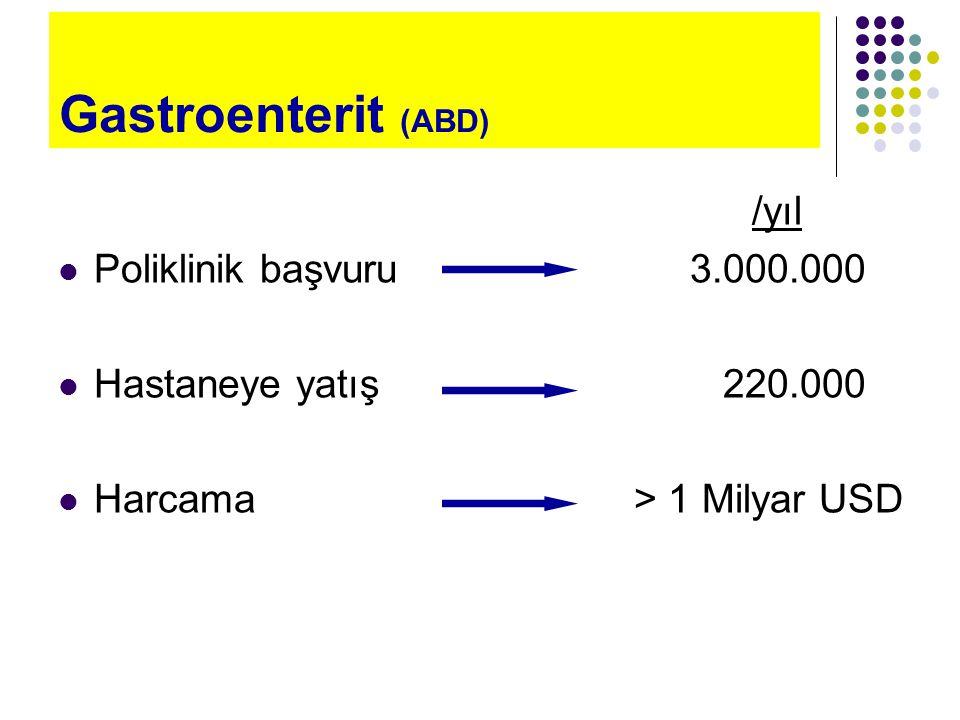 Gastroenterit (ABD) /yıl Poliklinik başvuru 3.000.000