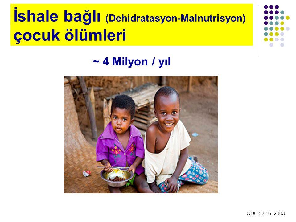 İshale bağlı (Dehidratasyon-Malnutrisyon) çocuk ölümleri