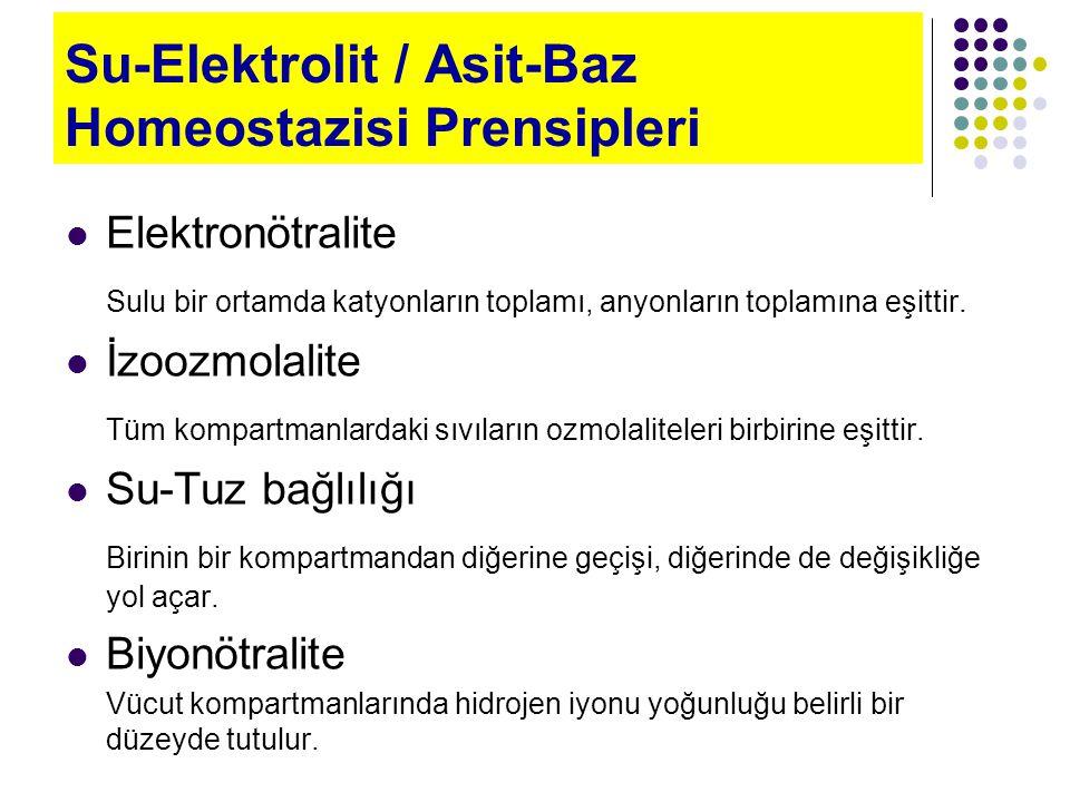Su-Elektrolit / Asit-Baz Homeostazisi Prensipleri