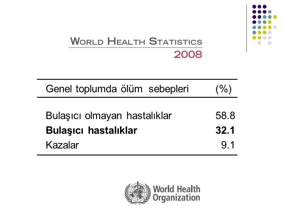 Genel toplumda ölüm sebepleri (%)