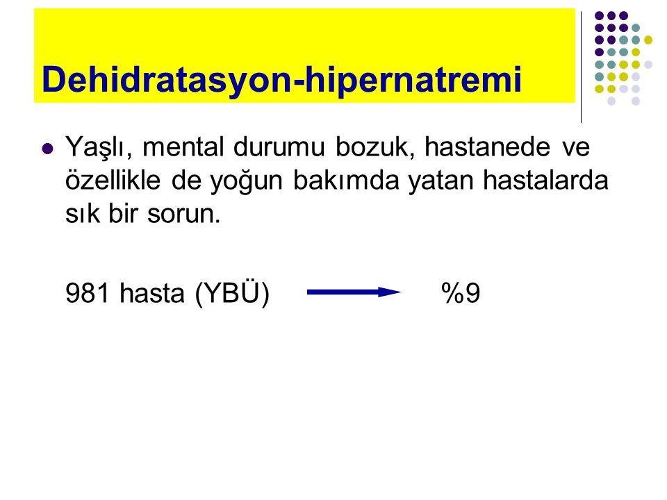 Dehidratasyon-hipernatremi