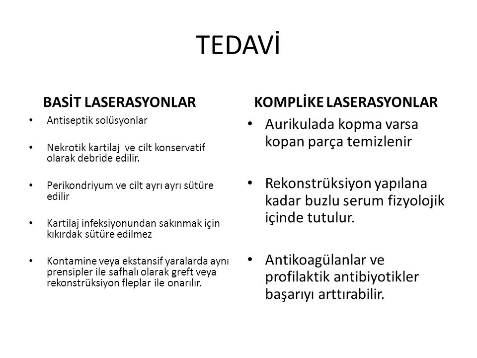 TEDAVİ BASİT LASERASYONLAR KOMPLİKE LASERASYONLAR