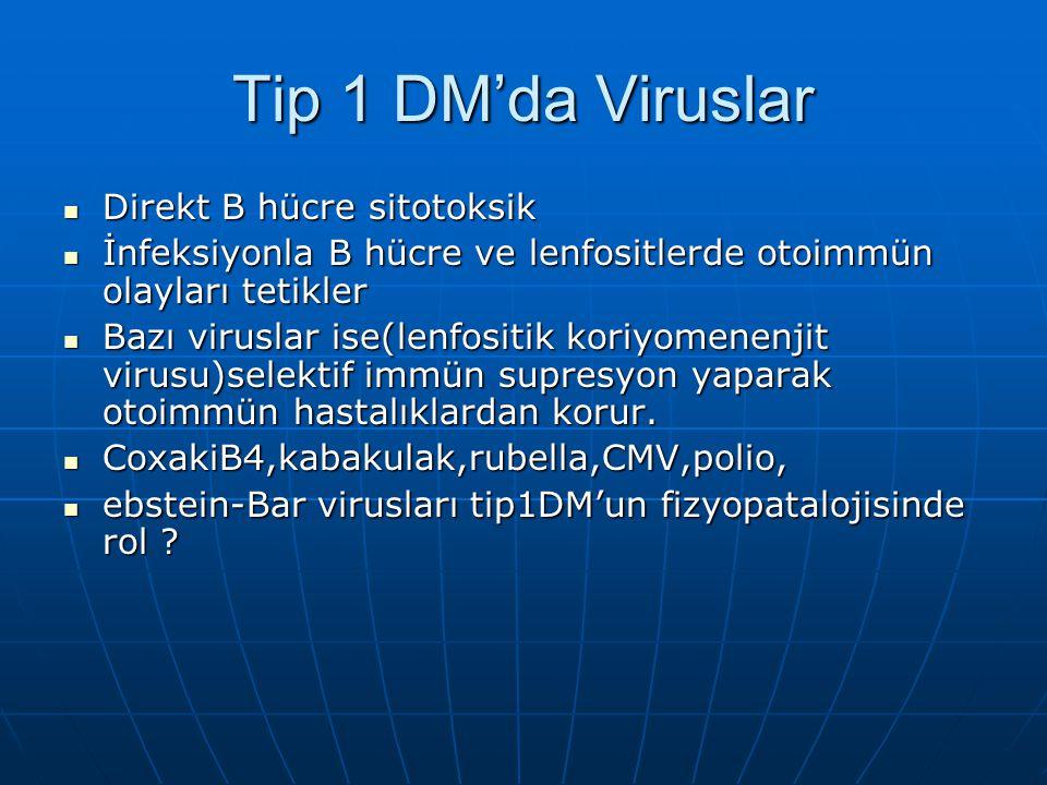 Tip 1 DM'da Viruslar Direkt B hücre sitotoksik