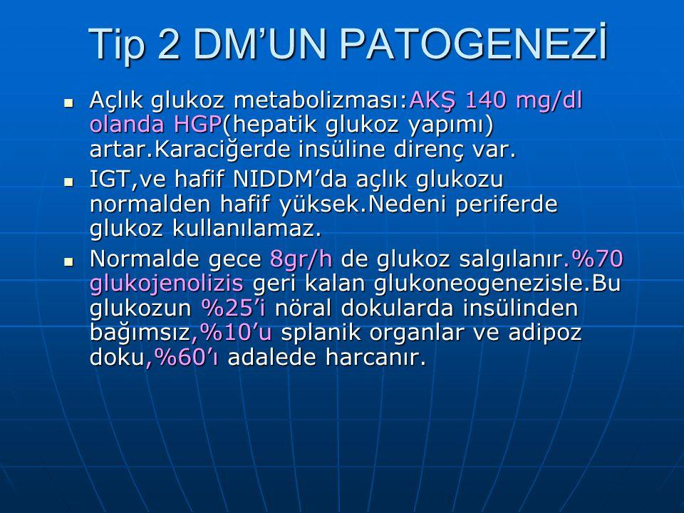 Tip 2 DM'UN PATOGENEZİ Açlık glukoz metabolizması:AKŞ 140 mg/dl olanda HGP(hepatik glukoz yapımı) artar.Karaciğerde insüline direnç var.