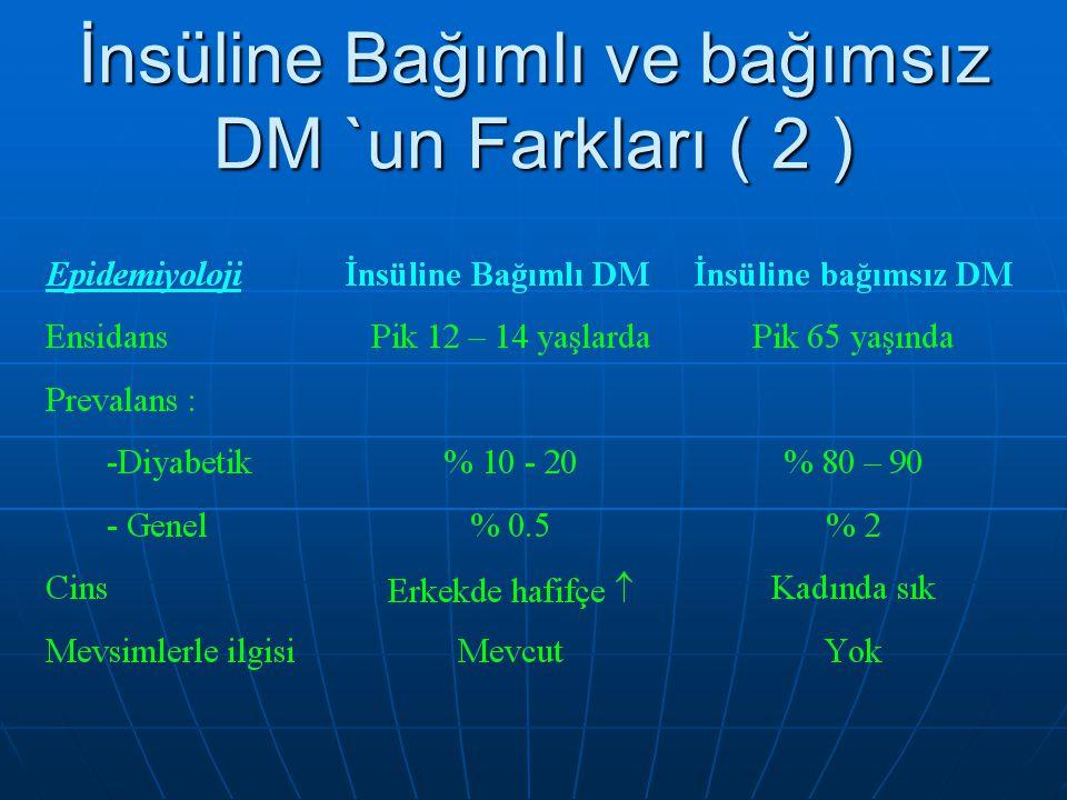 İnsüline Bağımlı ve bağımsız DM `un Farkları ( 2 )