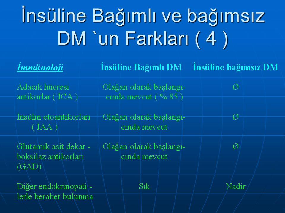 İnsüline Bağımlı ve bağımsız DM `un Farkları ( 4 )
