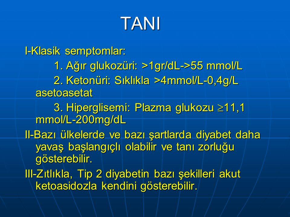TANI I-Klasik semptomlar: 1. Ağır glukozüri: >1gr/dL->55 mmol/L