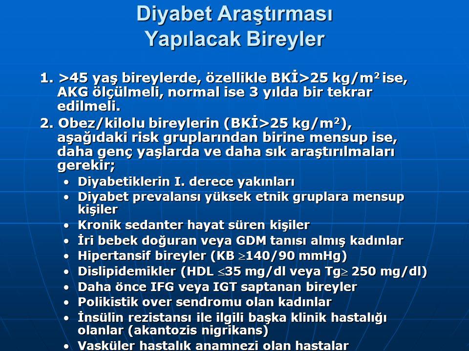 Diyabet Araştırması Yapılacak Bireyler