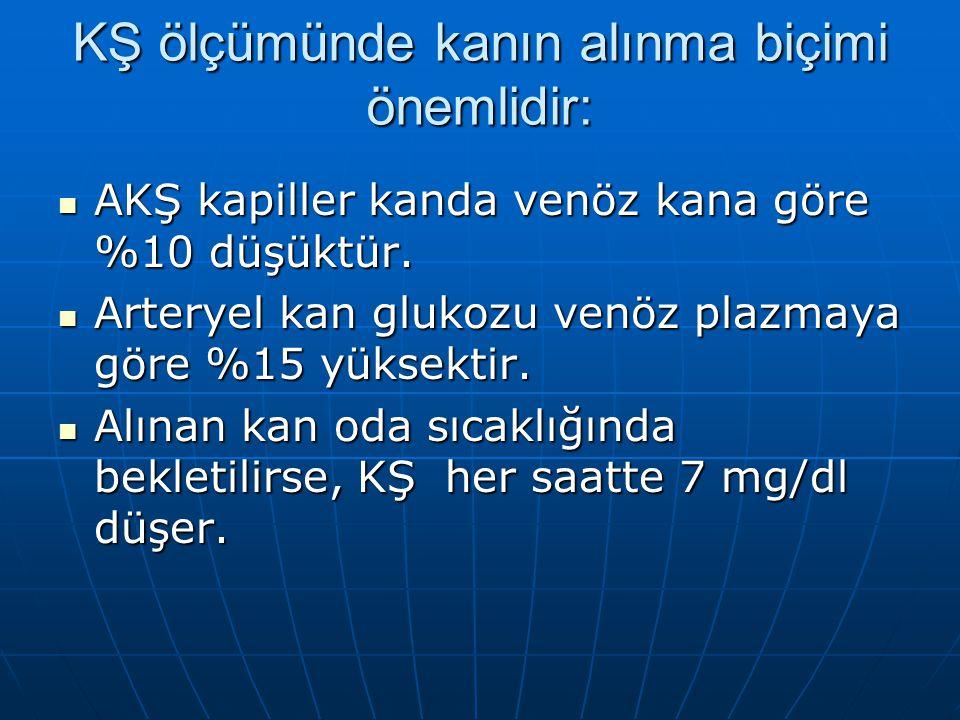 KŞ ölçümünde kanın alınma biçimi önemlidir: