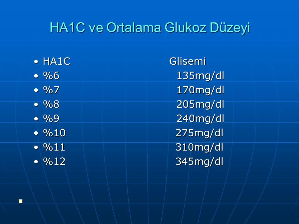 HA1C ve Ortalama Glukoz Düzeyi