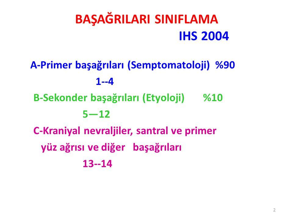 BAŞAĞRILARI SINIFLAMA IHS 2004
