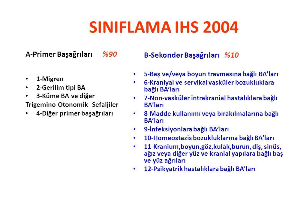 SINIFLAMA IHS 2004 A-Primer Başağrıları %90 B-Sekonder Başağrıları %10