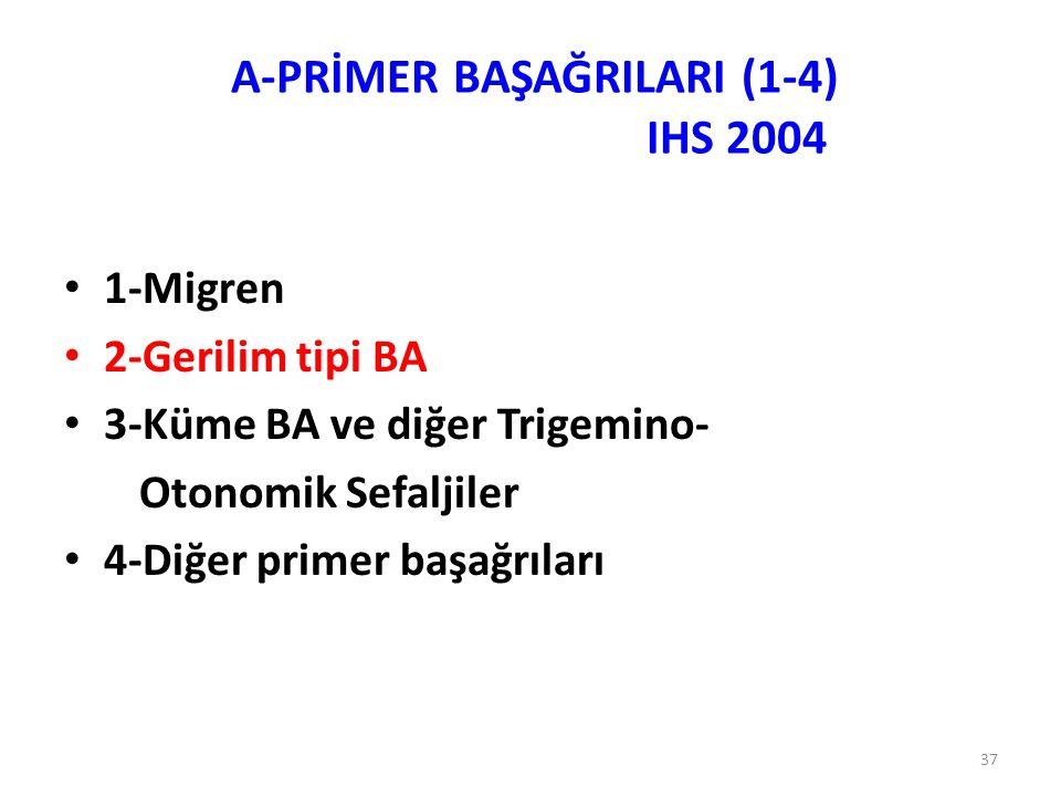 A-PRİMER BAŞAĞRILARI (1-4) IHS 2004