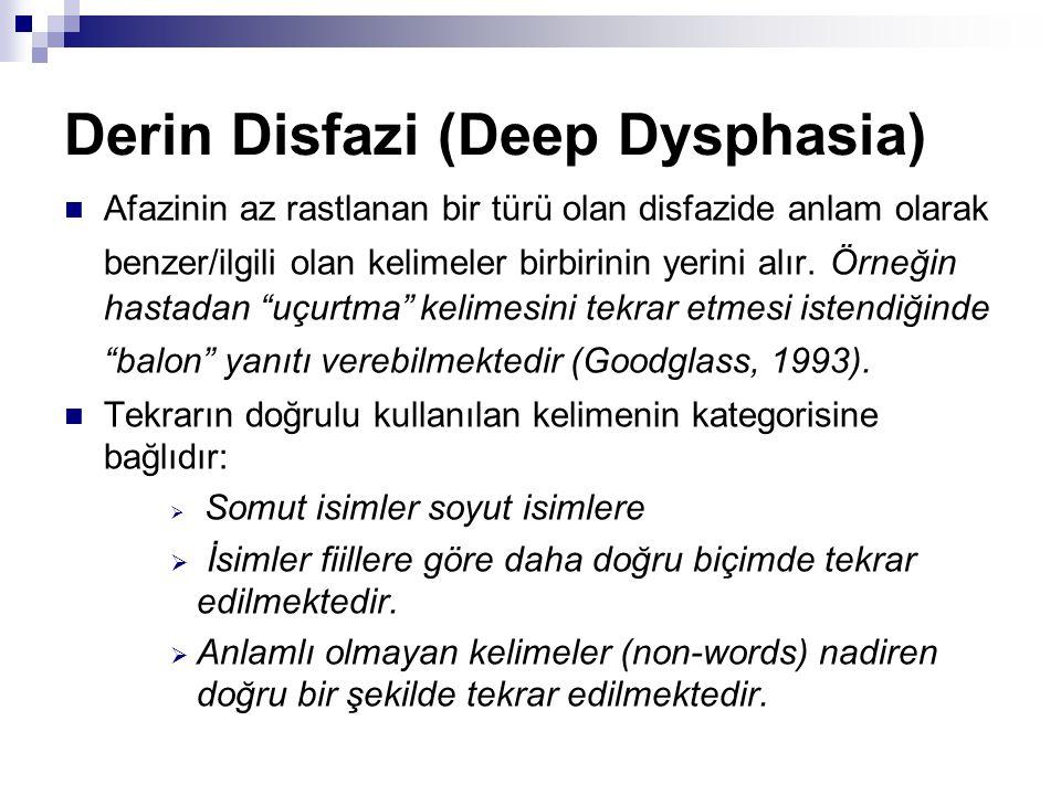 Derin Disfazi (Deep Dysphasia)