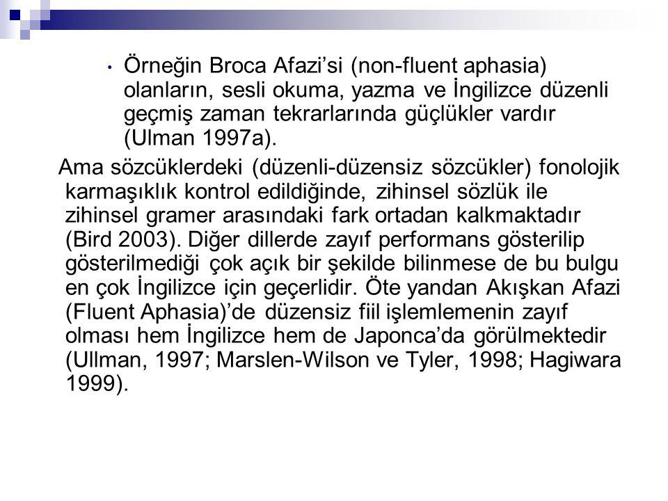 Örneğin Broca Afazi'si (non-fluent aphasia) olanların, sesli okuma, yazma ve İngilizce düzenli geçmiş zaman tekrarlarında güçlükler vardır (Ulman 1997a).