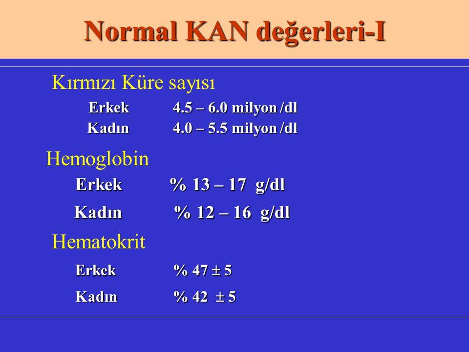 Normal KAN değerleri-I